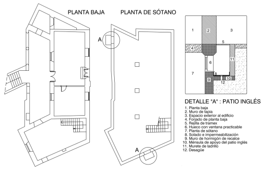 planta_mod